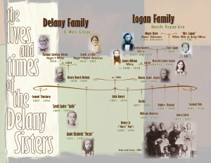 The Delaney-Logan family tree. Image courtesy of McCarter Theater.